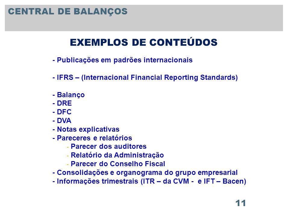 EXEMPLOS DE CONTEÚDOS CENTRAL DE BALANÇOS