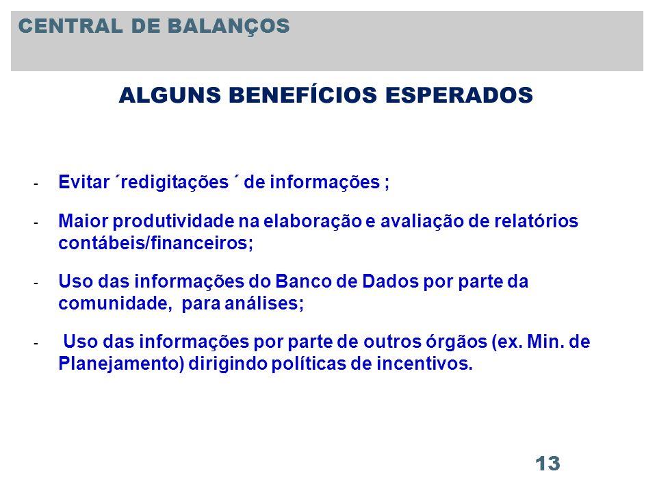 ALGUNS BENEFÍCIOS ESPERADOS