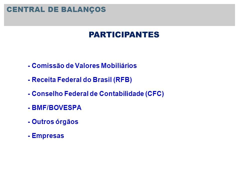 PARTICIPANTES CENTRAL DE BALANÇOS - Comissão de Valores Mobiliários
