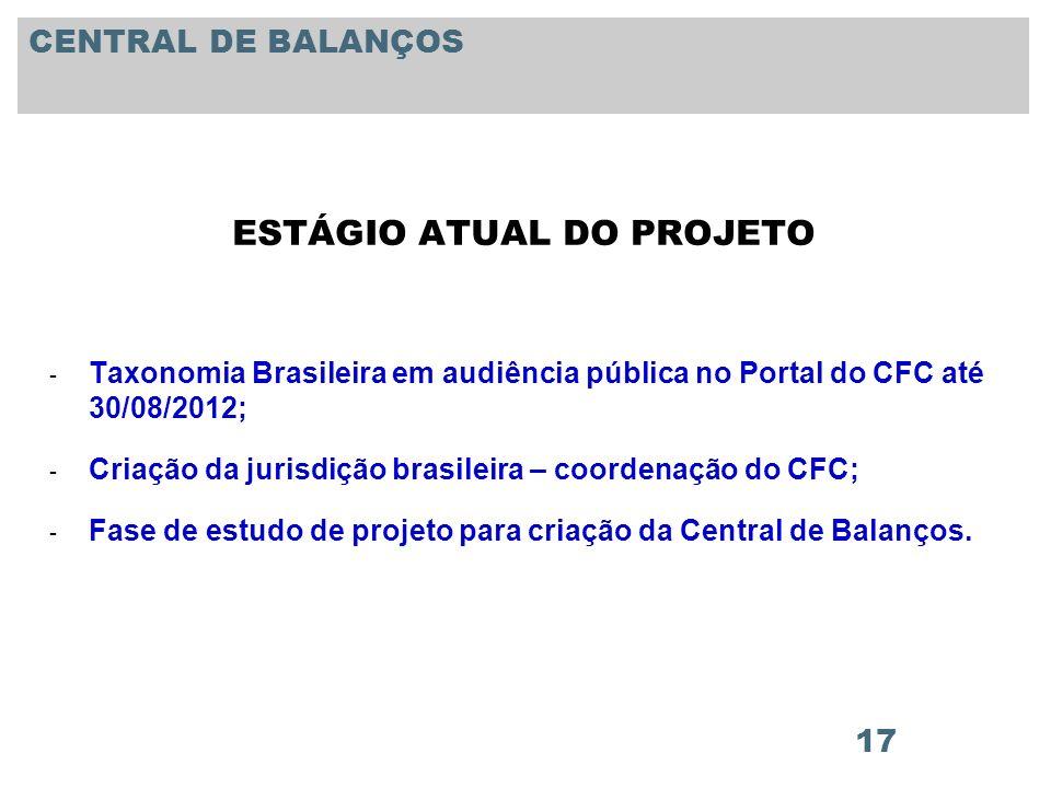 CENTRAL DE BALANÇOS ESTÁGIO ATUAL DO PROJETO. Taxonomia Brasileira em audiência pública no Portal do CFC até 30/08/2012;