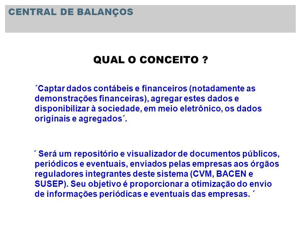 QUAL O CONCEITO CENTRAL DE BALANÇOS