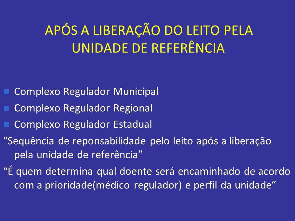 APÓS A LIBERAÇÃO DO LEITO PELA UNIDADE DE REFERÊNCIA