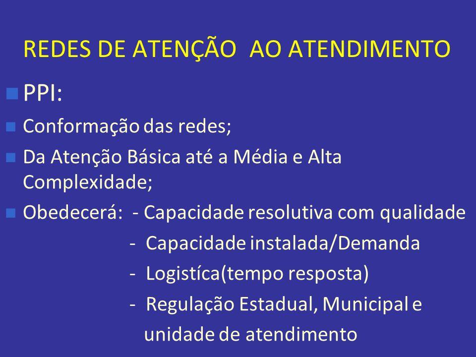 REDES DE ATENÇÃO AO ATENDIMENTO