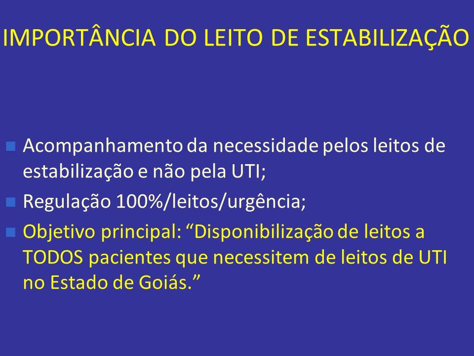 IMPORTÂNCIA DO LEITO DE ESTABILIZAÇÃO