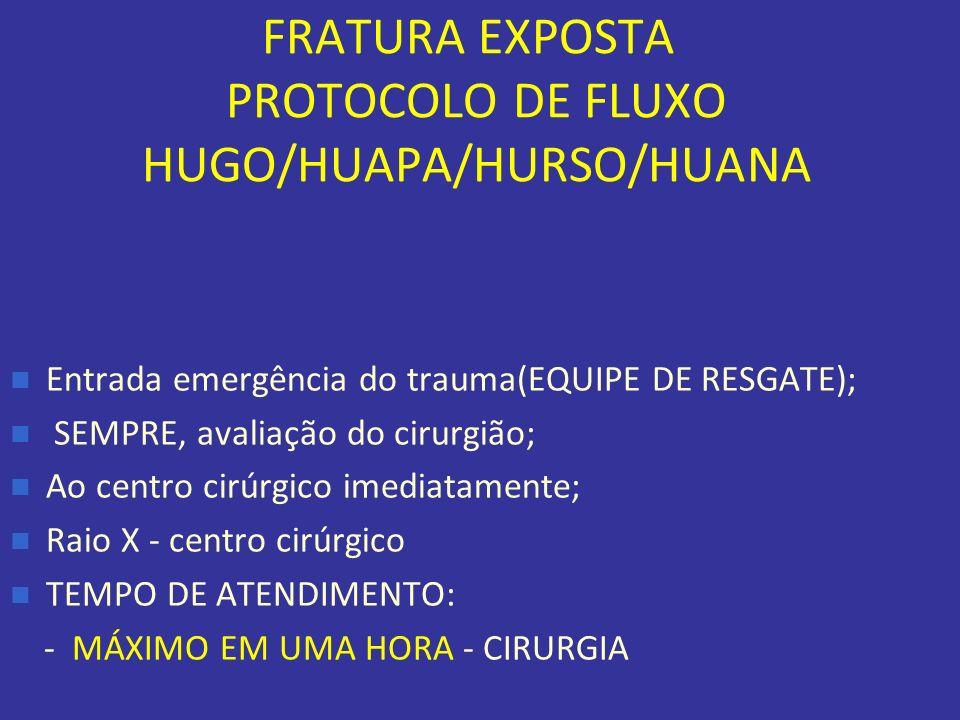 FRATURA EXPOSTA PROTOCOLO DE FLUXO HUGO/HUAPA/HURSO/HUANA