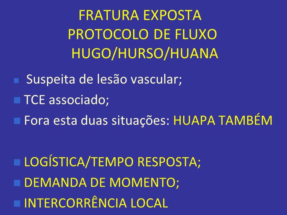 FRATURA EXPOSTA PROTOCOLO DE FLUXO HUGO/HURSO/HUANA