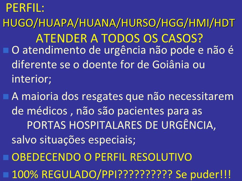 PERFIL: HUGO/HUAPA/HUANA/HURSO/HGG/HMI/HDT ATENDER A TODOS OS CASOS