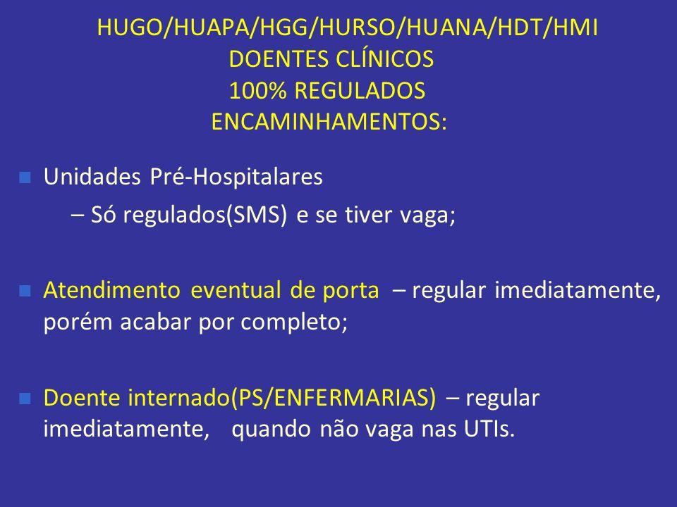 HUGO/HUAPA/HGG/HURSO/HUANA/HDT/HMI DOENTES CLÍNICOS 100% REGULADOS ENCAMINHAMENTOS: