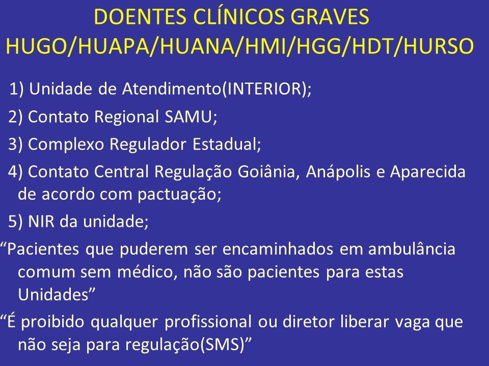 DOENTES CLÍNICOS GRAVES HUGO/HUAPA/HUANA/HMI/HGG/HDT/HURSO