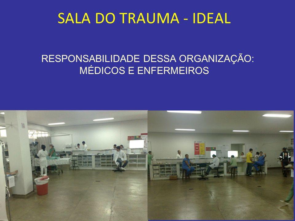 SALA DO TRAUMA - IDEAL RESPONSABILIDADE DESSA ORGANIZAÇÃO: