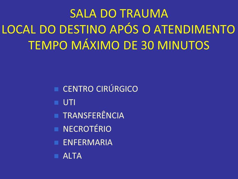 SALA DO TRAUMA LOCAL DO DESTINO APÓS O ATENDIMENTO TEMPO MÁXIMO DE 30 MINUTOS
