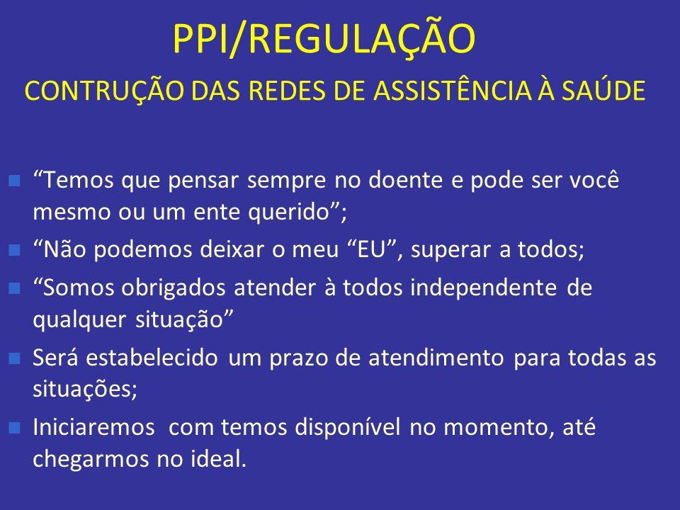 PPI/REGULAÇÃO CONTRUÇÃO DAS REDES DE ASSISTÊNCIA À SAÚDE