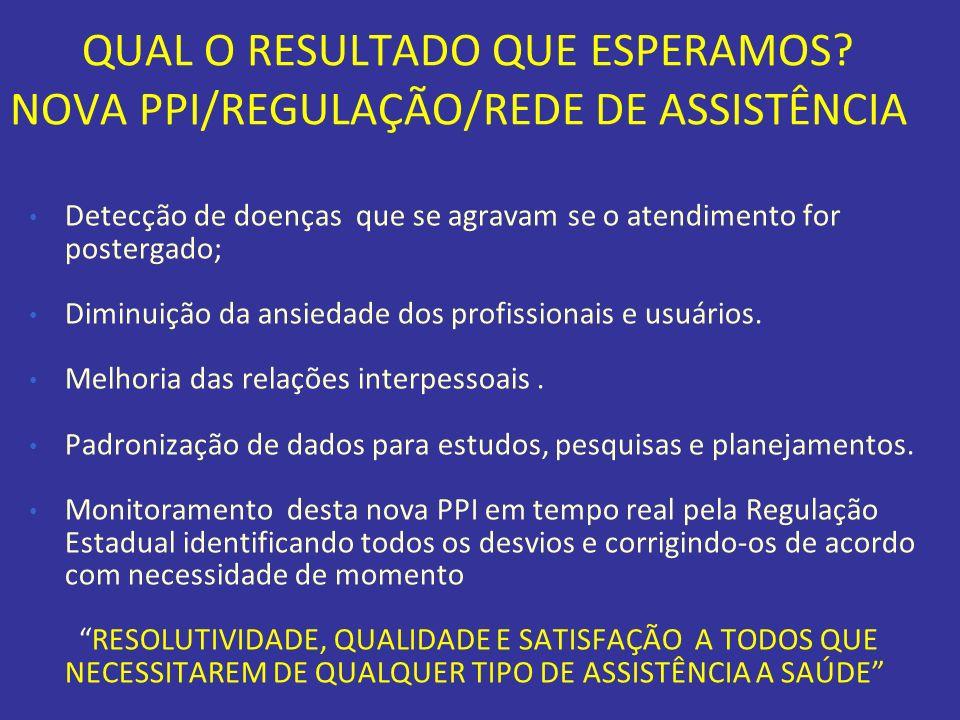 QUAL O RESULTADO QUE ESPERAMOS NOVA PPI/REGULAÇÃO/REDE DE ASSISTÊNCIA