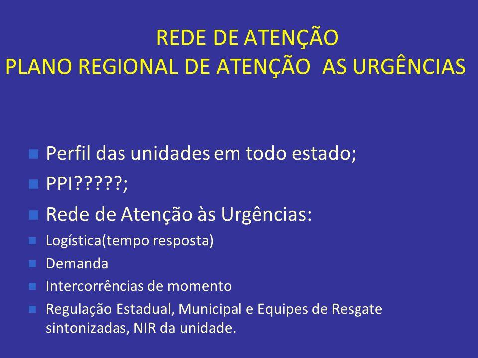 REDE DE ATENÇÃO PLANO REGIONAL DE ATENÇÃO AS URGÊNCIAS