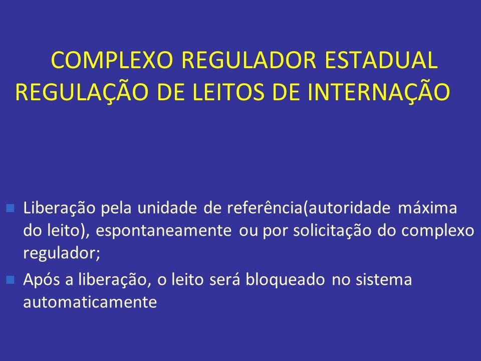 COMPLEXO REGULADOR ESTADUAL REGULAÇÃO DE LEITOS DE INTERNAÇÃO