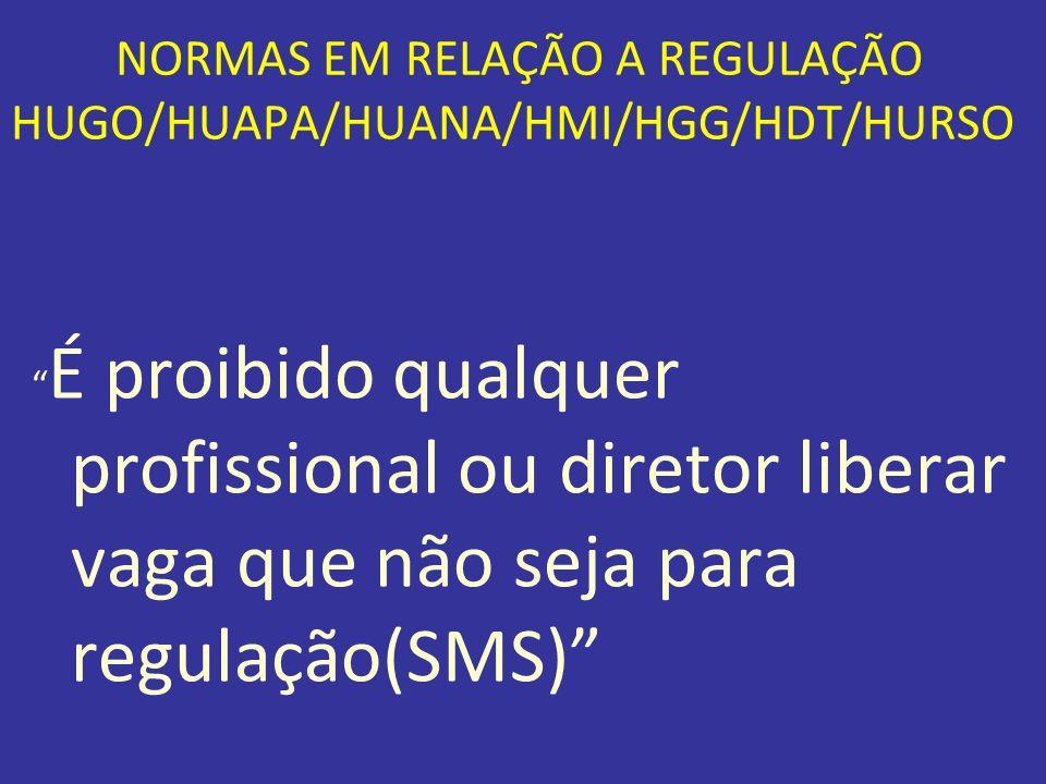 NORMAS EM RELAÇÃO A REGULAÇÃO HUGO/HUAPA/HUANA/HMI/HGG/HDT/HURSO