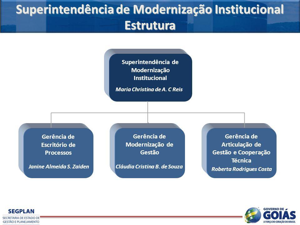 Superintendência de Modernização Institucional