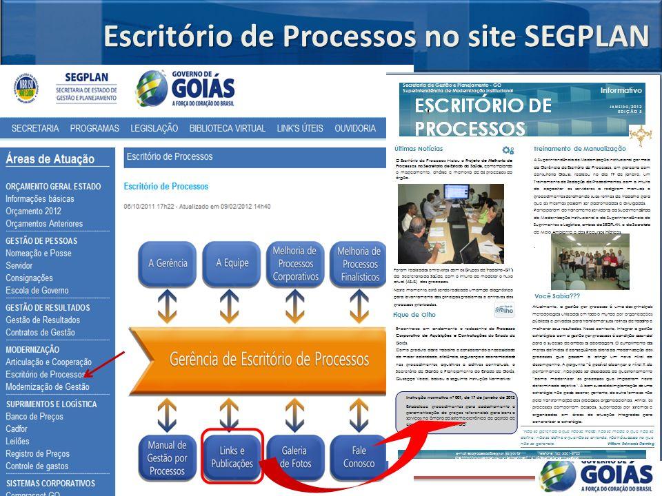 Escritório de Processos no site SEGPLAN