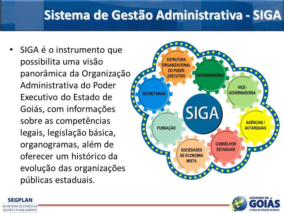 Sistema de Gestão Administrativa - SIGA