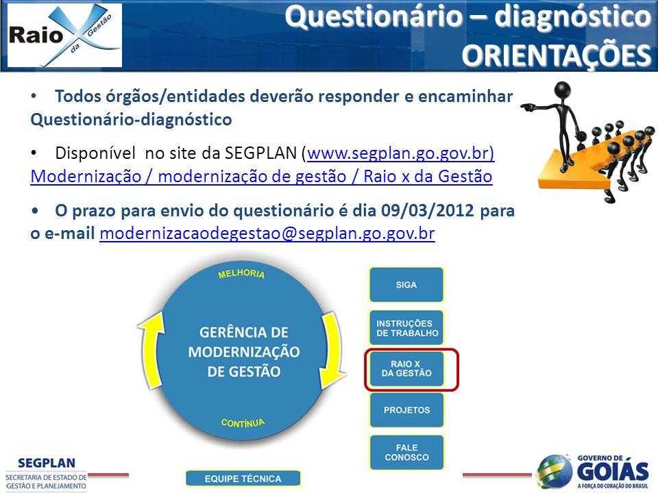 Questionário – diagnóstico ORIENTAÇÕES