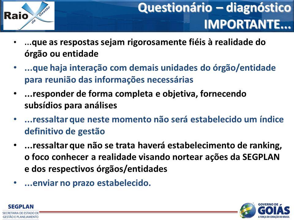 Questionário – diagnóstico IMPORTANTE...