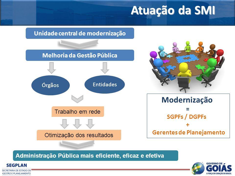 Unidade central de modernização Melhoria da Gestão Pública