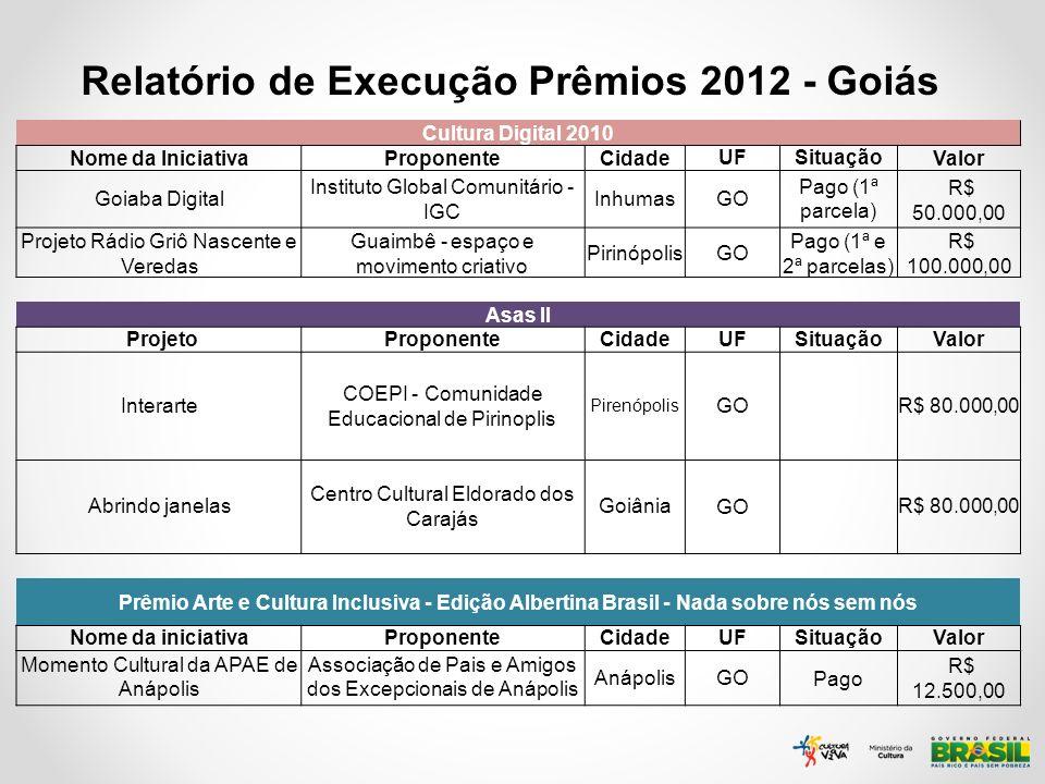 Relatório de Execução Prêmios 2012 - Goiás