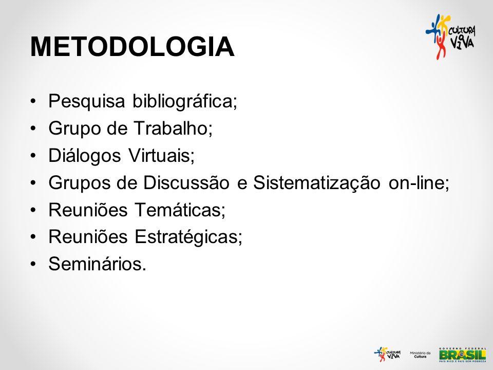 METODOLOGIA Pesquisa bibliográfica; Grupo de Trabalho;