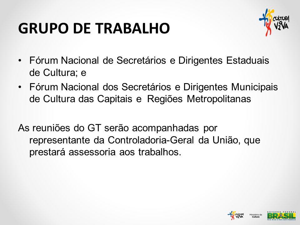 GRUPO DE TRABALHO Fórum Nacional de Secretários e Dirigentes Estaduais de Cultura; e.