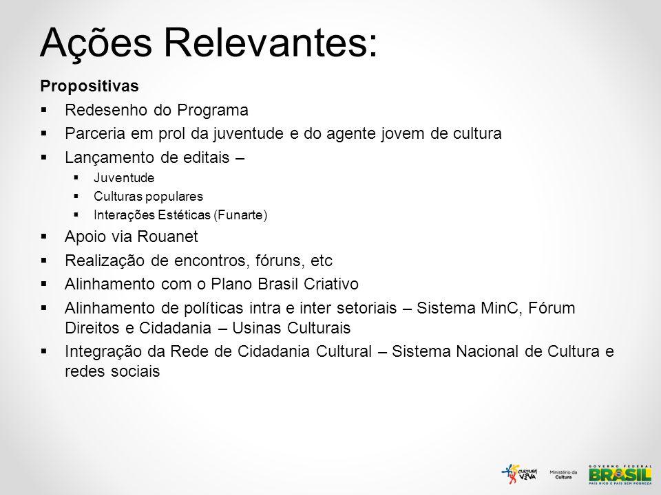 Ações Relevantes: Propositivas Redesenho do Programa