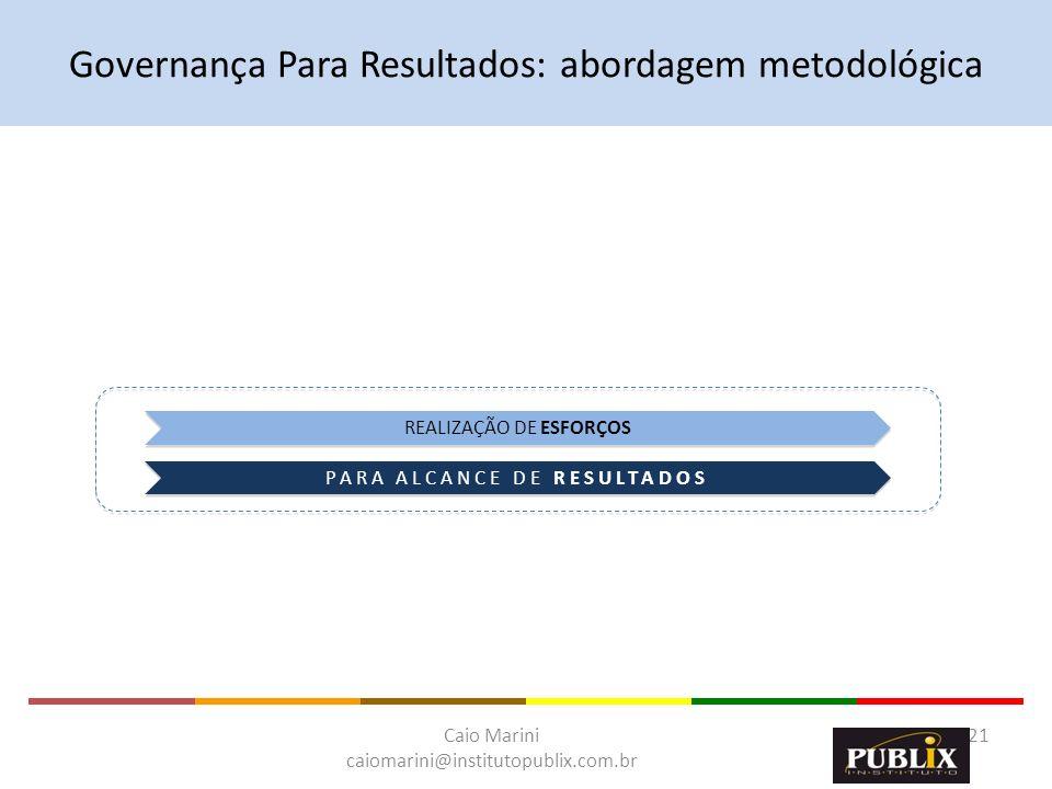 Governança Para Resultados: abordagem metodológica