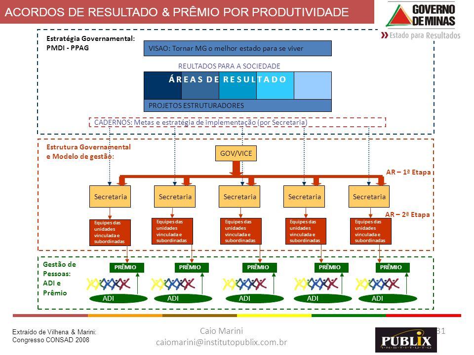 ACORDOS DE RESULTADO & PRÊMIO POR PRODUTIVIDADE