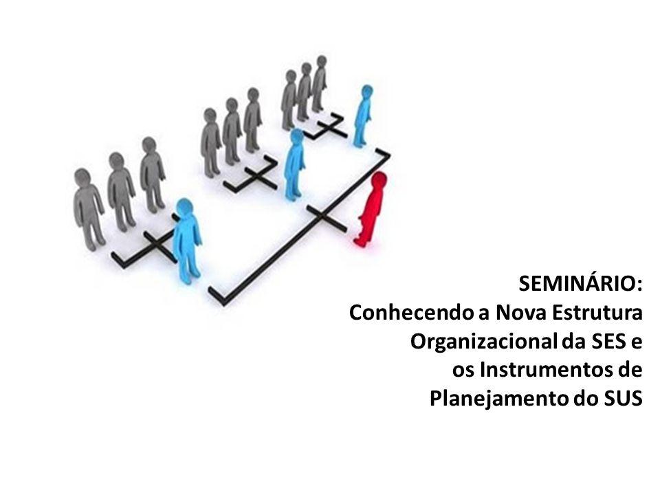 Conhecendo a Nova Estrutura Organizacional da SES e os Instrumentos de