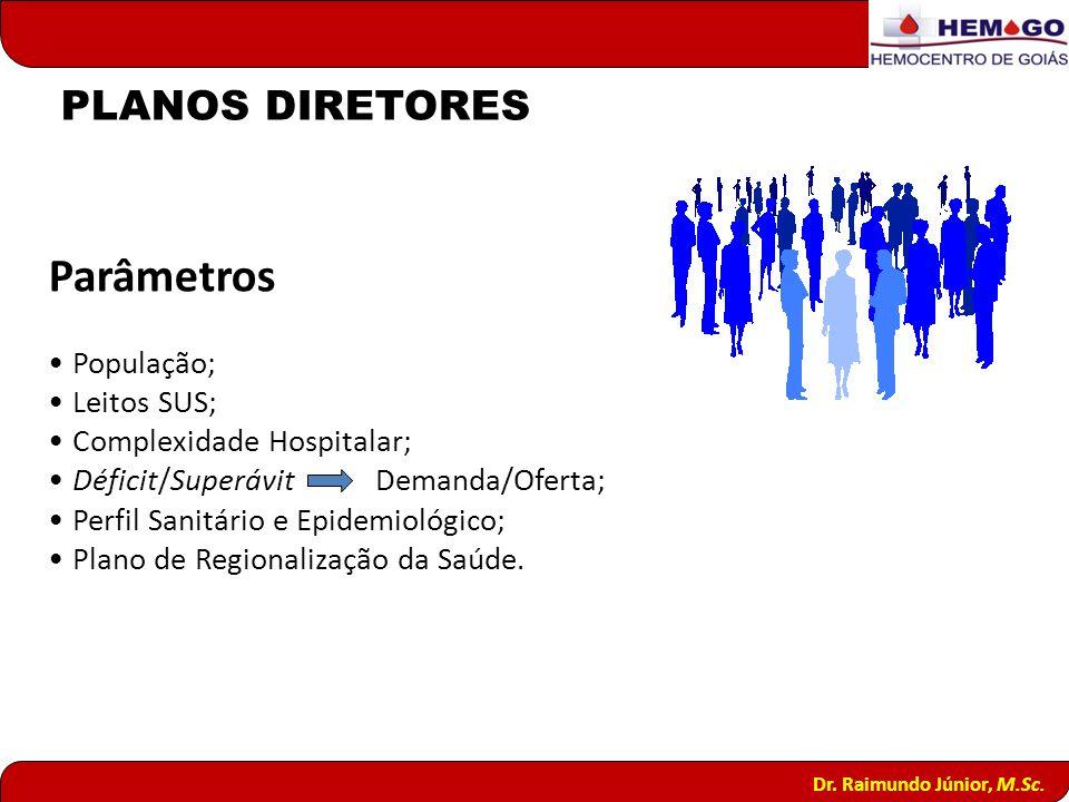 Parâmetros PLANOS DIRETORES População; Leitos SUS;