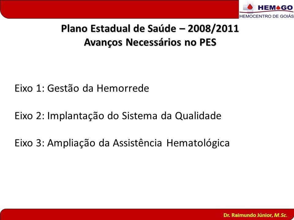 Plano Estadual de Saúde – 2008/2011 Avanços Necessários no PES