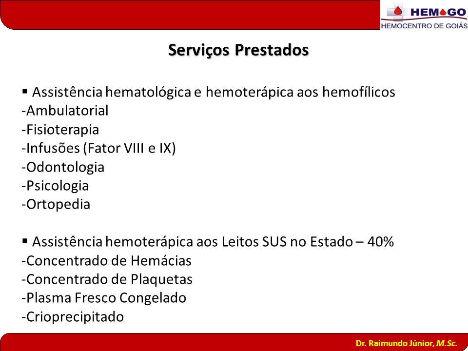 Serviços Prestados Assistência hematológica e hemoterápica aos hemofílicos. Ambulatorial. Fisioterapia.
