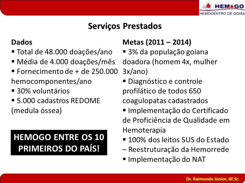 HEMOGO ENTRE OS 10 PRIMEIROS DO PAÍS!
