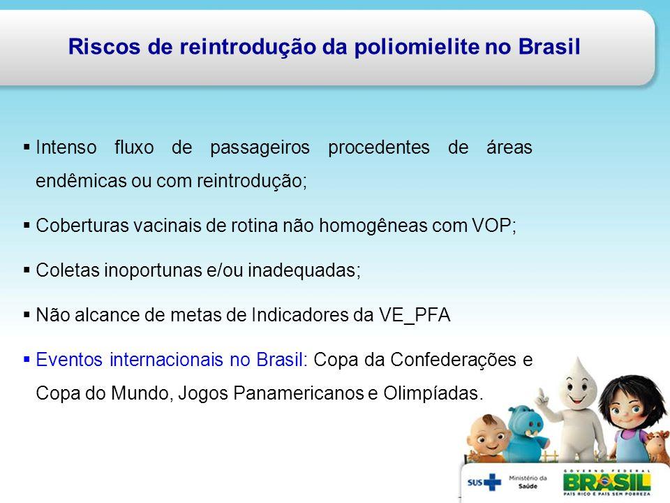 Riscos de reintrodução da poliomielite no Brasil