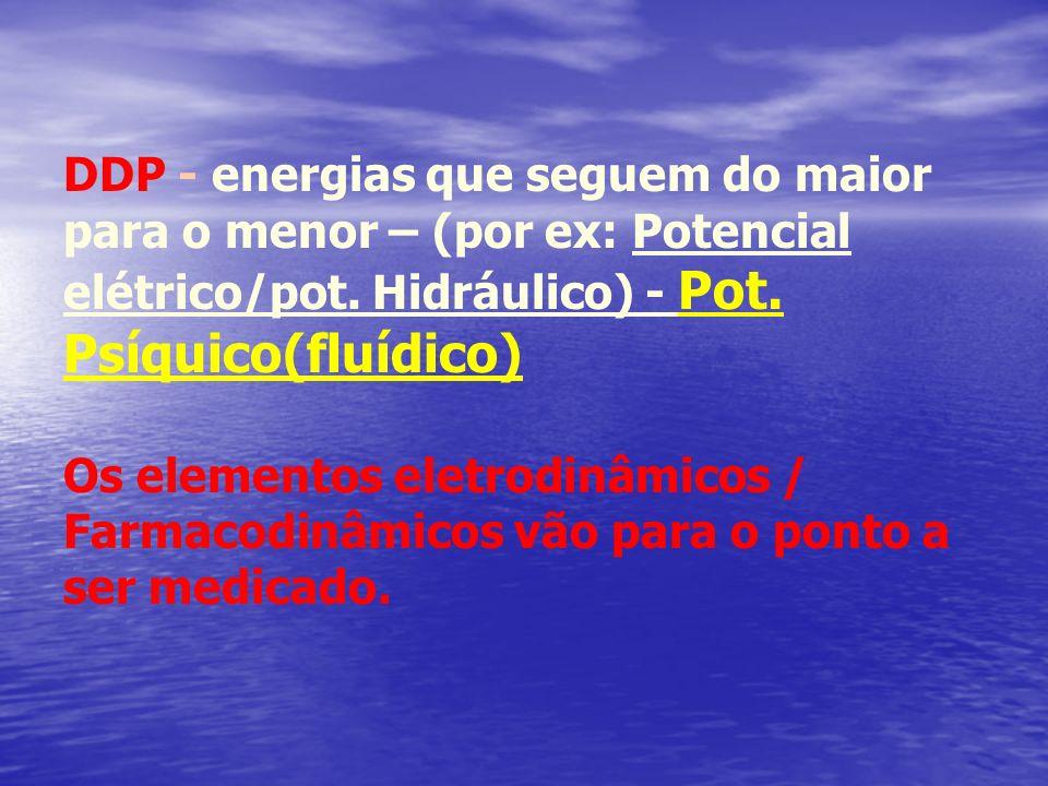 DDP - energias que seguem do maior para o menor – (por ex: Potencial elétrico/pot. Hidráulico) - Pot. Psíquico(fluídico)