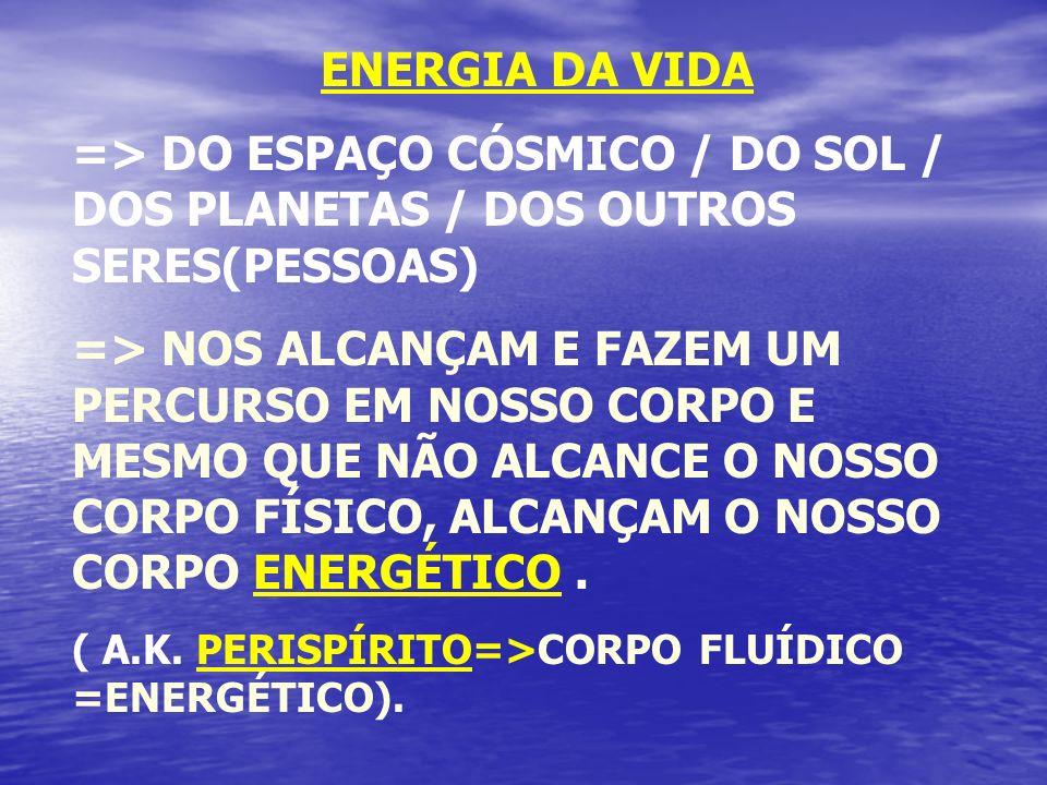 ENERGIA DA VIDA => DO ESPAÇO CÓSMICO / DO SOL / DOS PLANETAS / DOS OUTROS SERES(PESSOAS)
