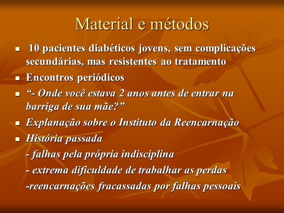 Material e métodos 10 pacientes diabéticos jovens, sem complicações secundárias, mas resistentes ao tratamento.