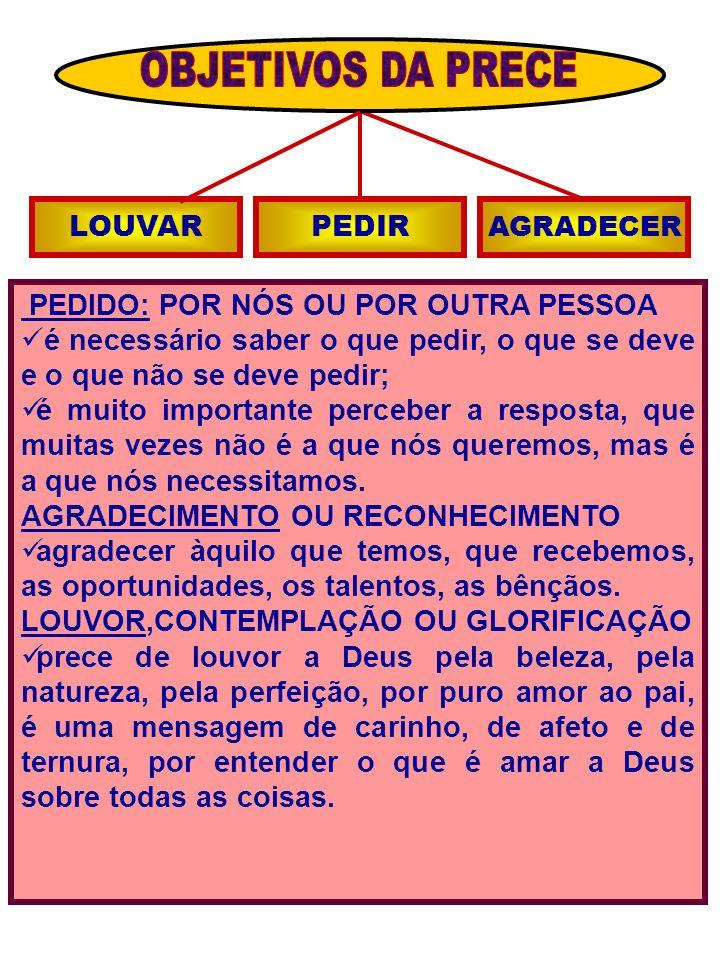 OBJETIVOS DA PRECE LOUVAR PEDIR PEDIDO: POR NÓS OU POR OUTRA PESSOA
