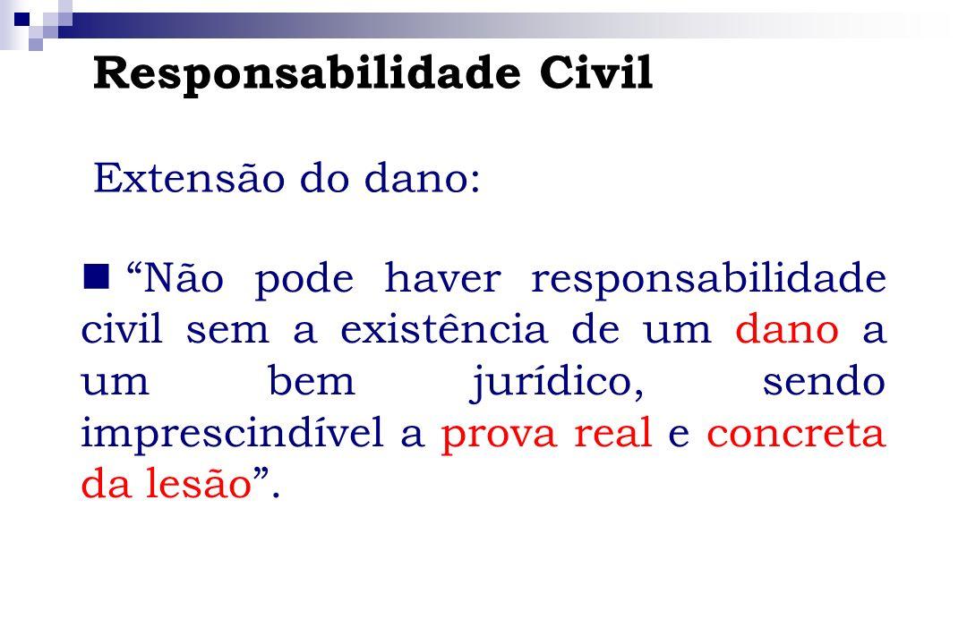 Responsabilidade Civil Extensão do dano: