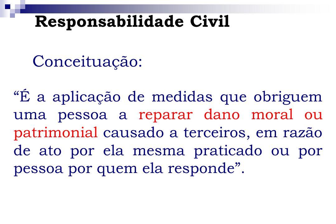 Responsabilidade Civil Conceituação: