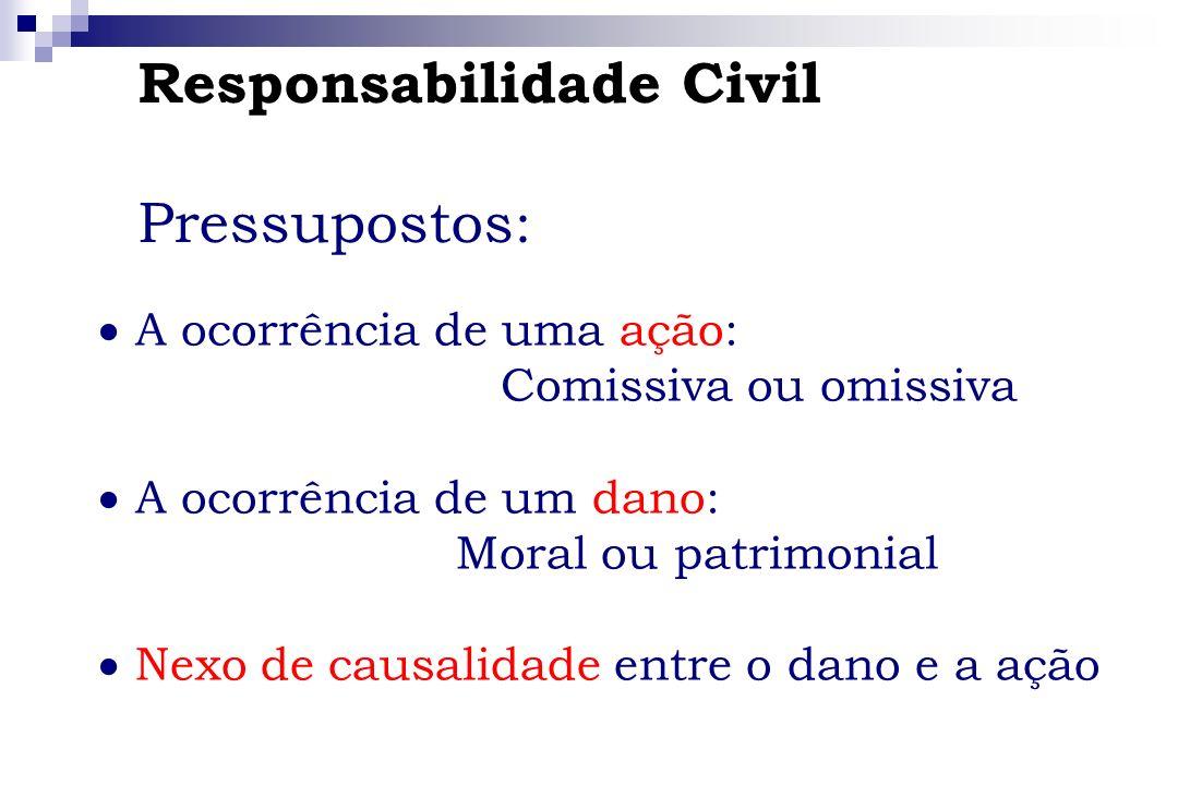 Responsabilidade Civil Pressupostos: