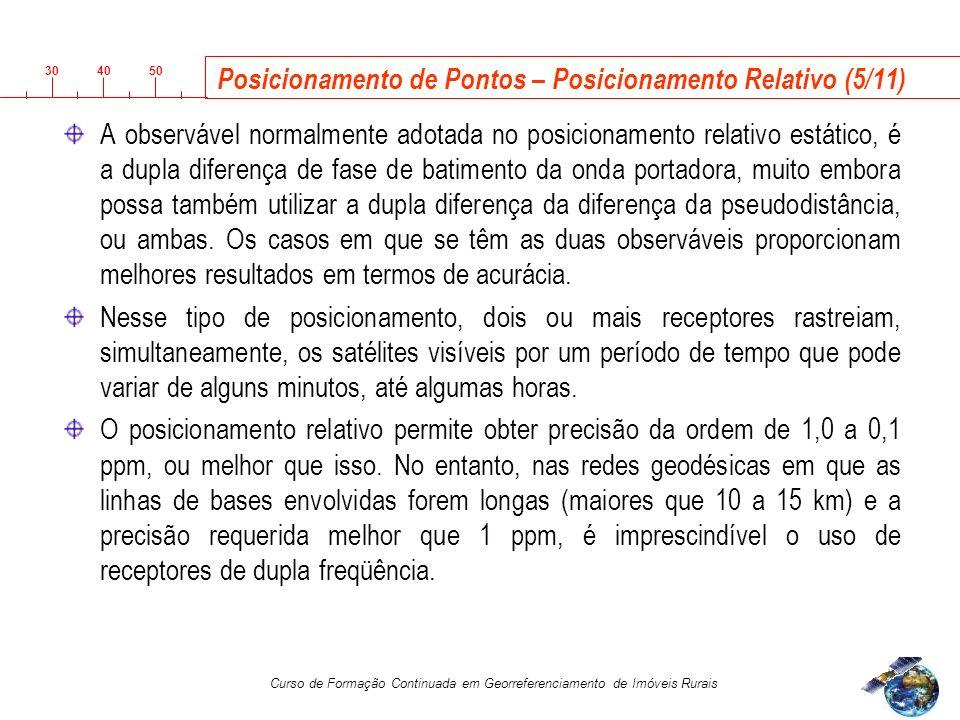 Posicionamento de Pontos – Posicionamento Relativo (5/11)