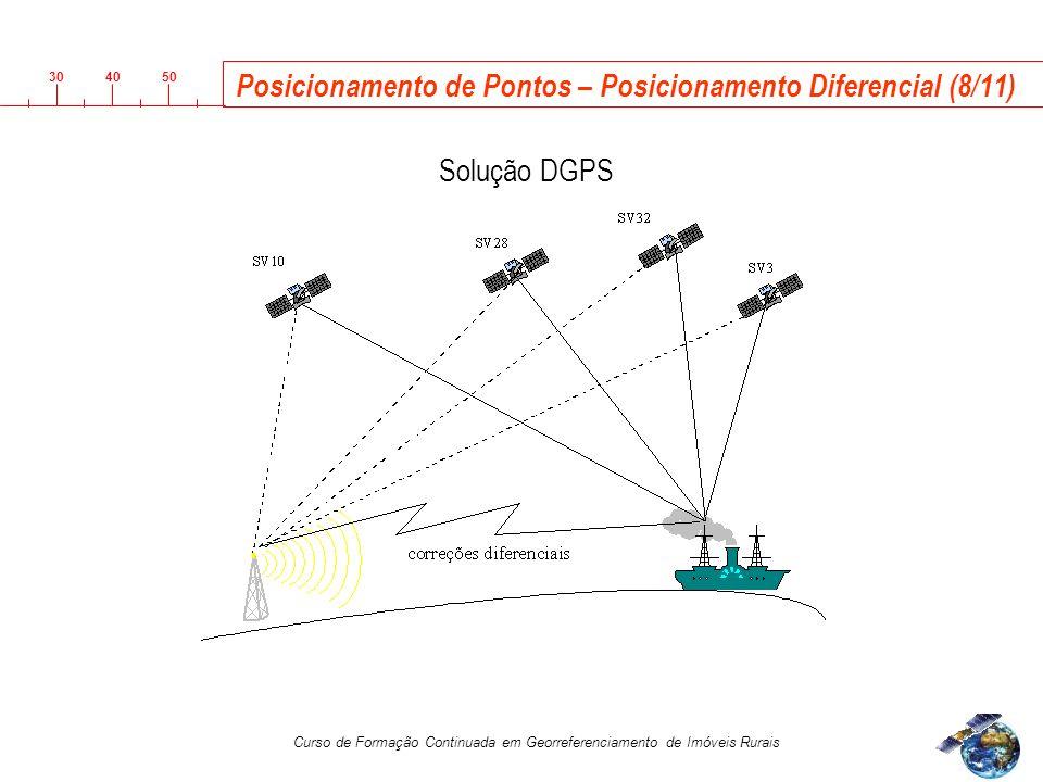 Posicionamento de Pontos – Posicionamento Diferencial (8/11)