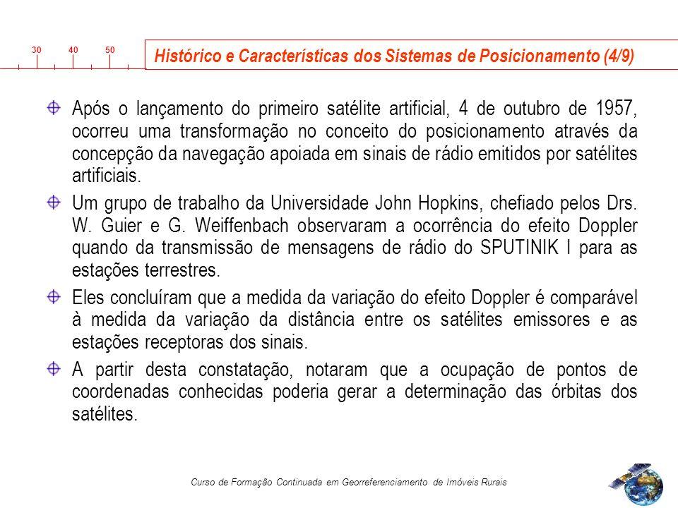 Histórico e Características dos Sistemas de Posicionamento (4/9)