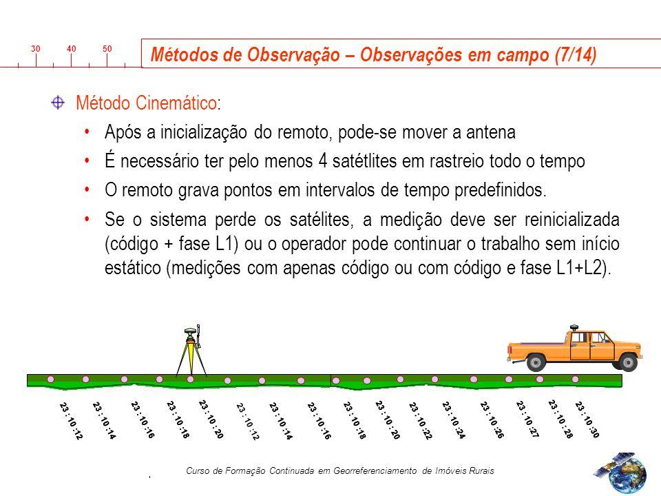 Métodos de Observação – Observações em campo (7/14)