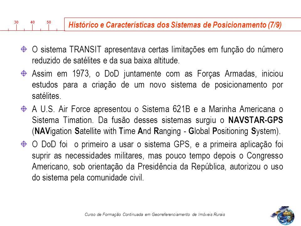 Histórico e Características dos Sistemas de Posicionamento (7/9)